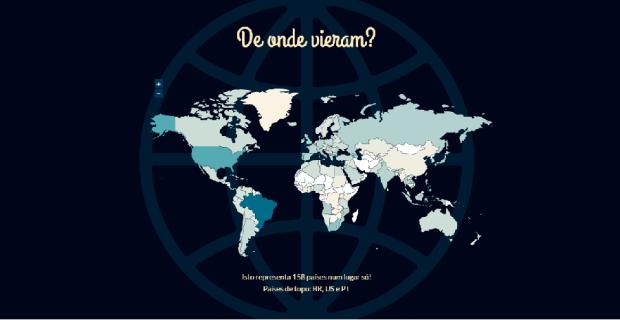 Em 2014 cento e cinquenta e oito Países visitaram Soropositivo Web Site e encontraram o site em seus respectivos idiomas