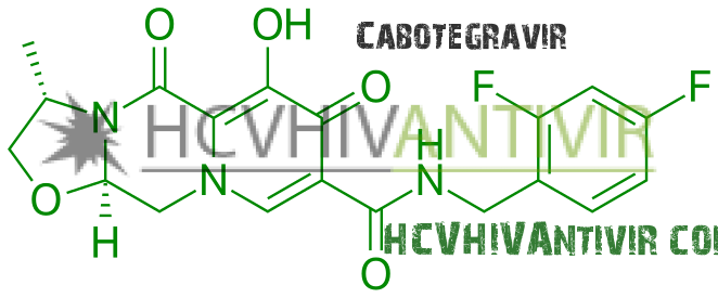 Cabotegravir + Rilpivirine