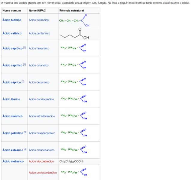 acidos-graxos
