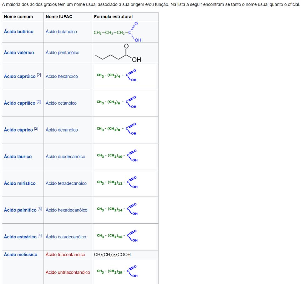 ácidos-graxos